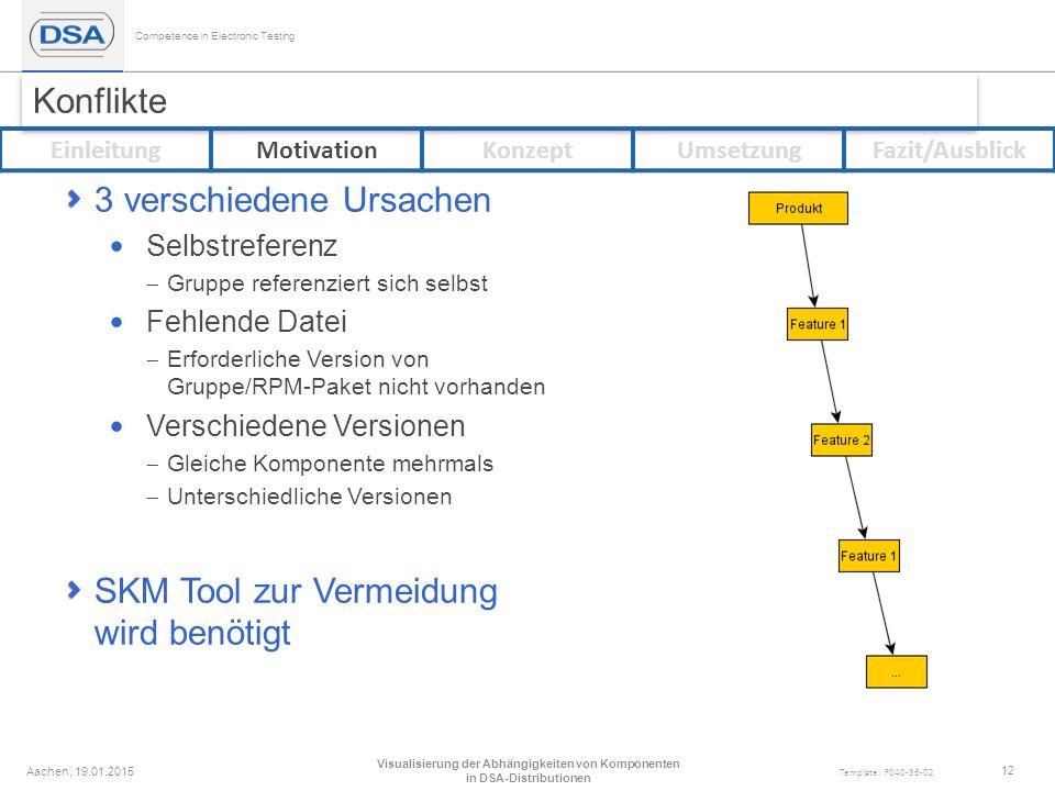 Competence in Electronic Testing Template: F040-36-02 Konflikte 3 verschiedene Ursachen Selbstreferenz  Gruppe referenziert sich selbst Fehlende Datei  Erforderliche Version von Gruppe/RPM-Paket nicht vorhanden Verschiedene Versionen  Gleiche Komponente mehrmals  Unterschiedliche Versionen SKM Tool zur Vermeidung wird benötigt Aachen, 19.01.2015 Visualisierung der Abhängigkeiten von Komponenten in DSA-Distributionen 12 EinleitungMotivationKonzeptUmsetzungFazit/Ausblick