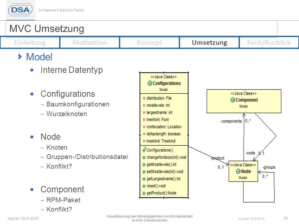 Competence in Electronic Testing Template: F040-36-02 MVC Umsetzung Model Interne Datentyp Configurations  Baumkonfigurationen  Wurzelknoten Node  Knoten  Gruppen-/Distributionsdatei  Konflikt.