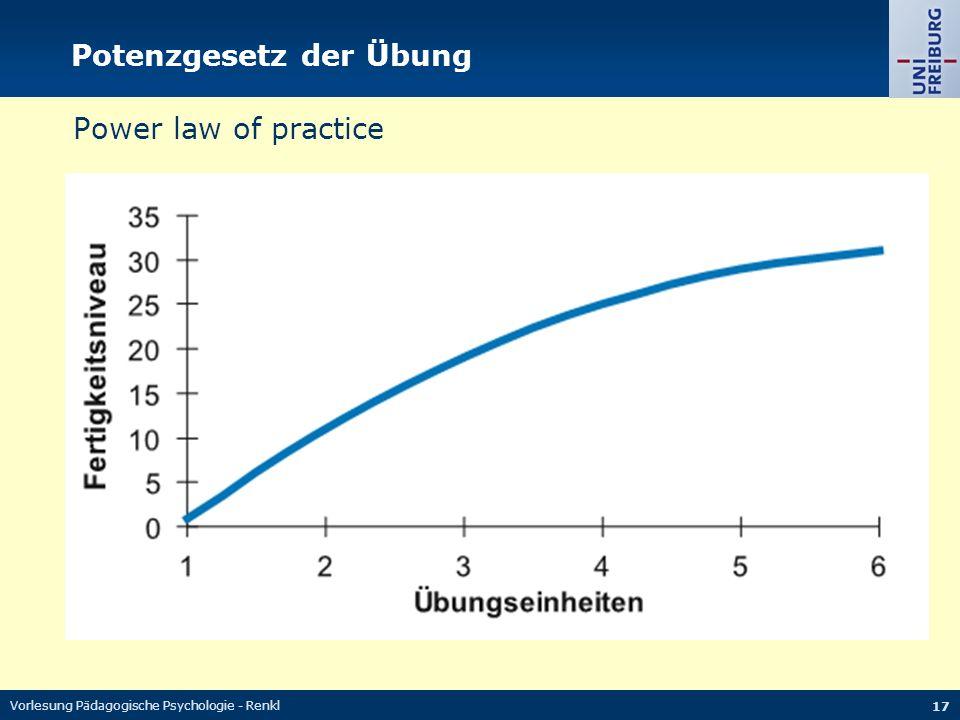 Vorlesung Pädagogische Psychologie - Renkl 17 Potenzgesetz der Übung Power law of practice