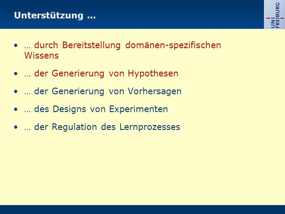 Unterstützung … … durch Bereitstellung domänen-spezifischen Wissens … der Generierung von Hypothesen … der Generierung von Vorhersagen … des Designs v