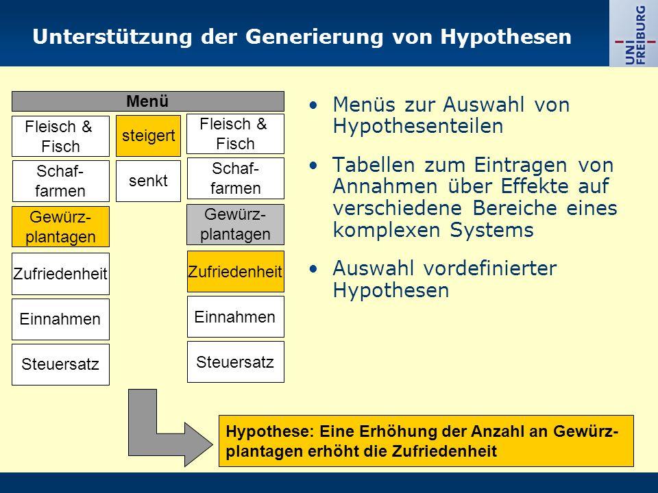 Unterstützung der Generierung von Hypothesen Menüs zur Auswahl von Hypothesenteilen Tabellen zum Eintragen von Annahmen über Effekte auf verschiedene