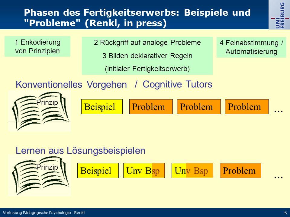 Vorlesung Pädagogische Psychologie - Renkl 5 1 Enkodierung von Prinzipien 4 Feinabstimmung / Automatisierung Beispiel Problem Prinzip … Problem Konven