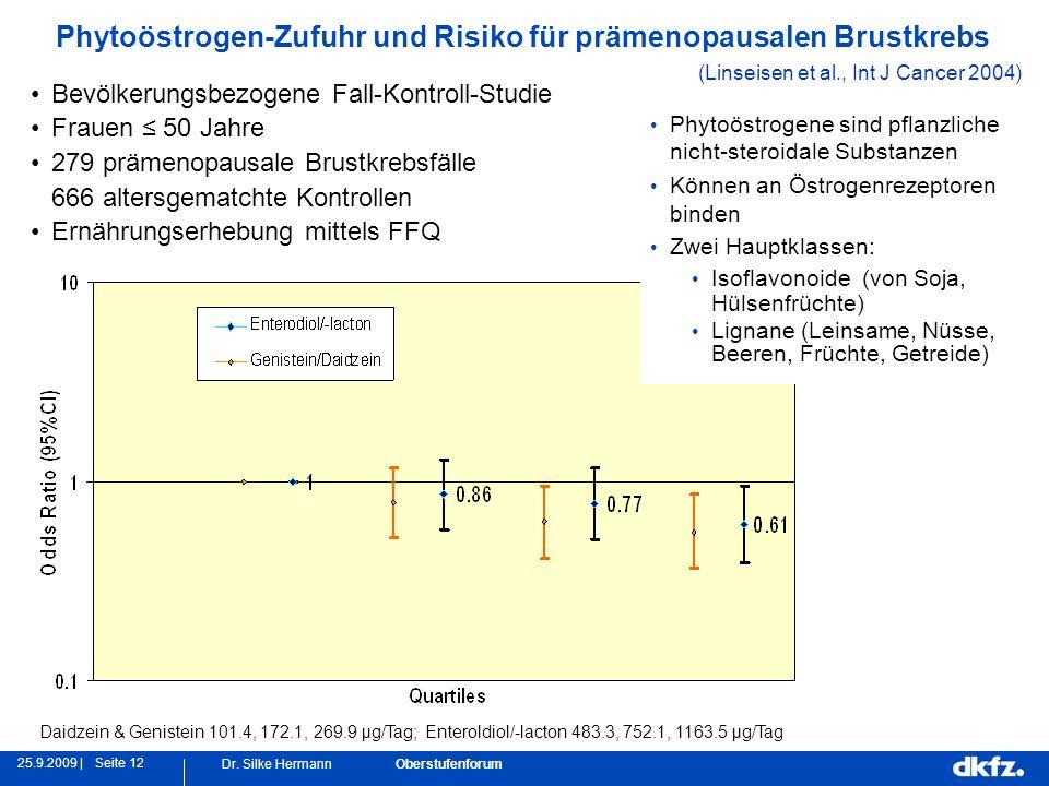 Seite 1225.9.2009 | Dr. Silke Hermann Oberstufenforum Phytoöstrogen-Zufuhr und Risiko für prämenopausalen Brustkrebs (Linseisen et al., Int J Cancer 2