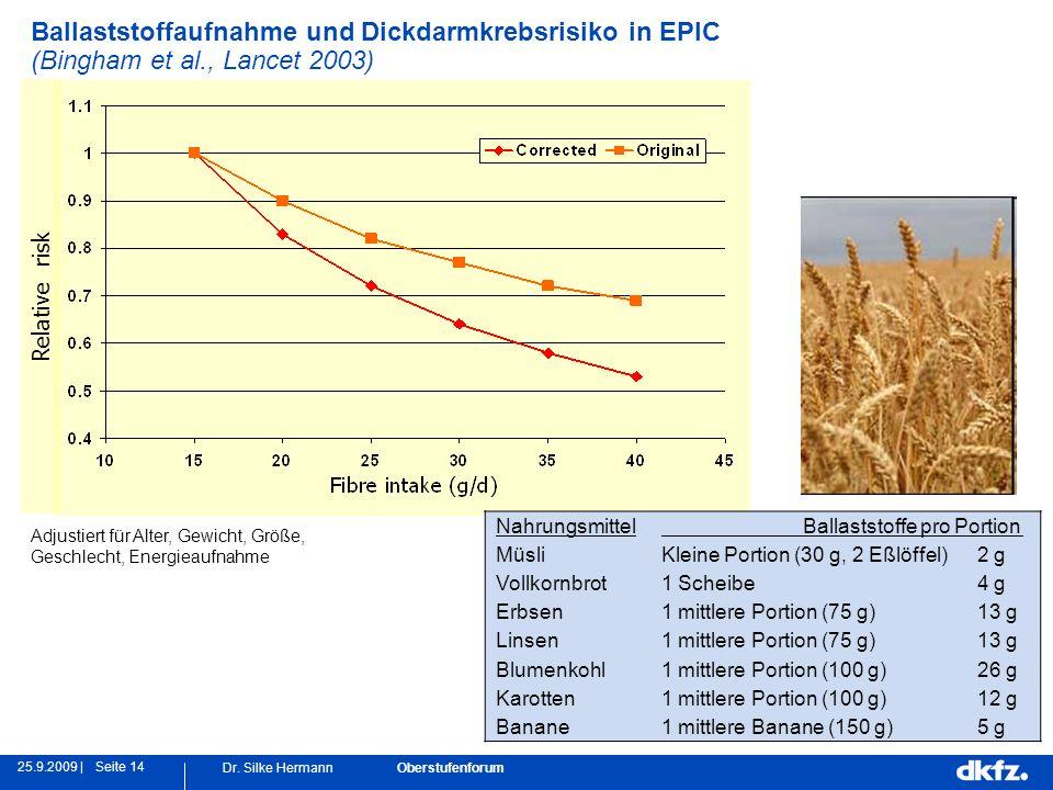 Seite 1425.9.2009 | Dr. Silke Hermann Oberstufenforum Ballaststoffaufnahme und Dickdarmkrebsrisiko in EPIC (Bingham et al., Lancet 2003) Relative risk