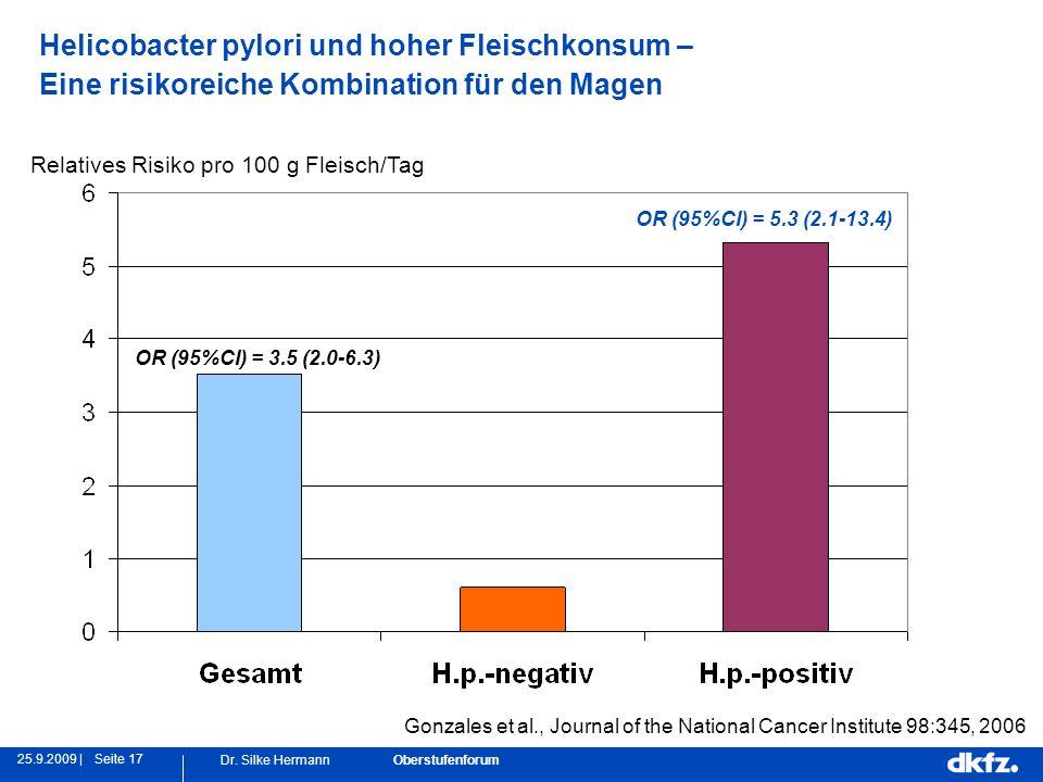 Seite 1725.9.2009 | Dr. Silke Hermann Oberstufenforum Helicobacter pylori und hoher Fleischkonsum – Eine risikoreiche Kombination für den Magen Gonzal