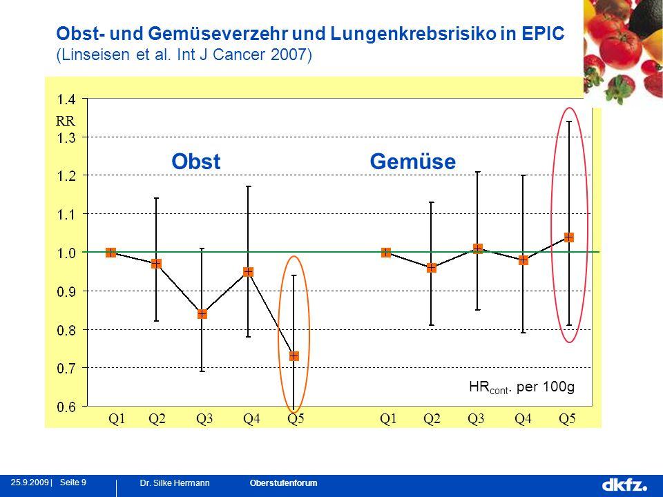 Seite 925.9.2009 | Dr. Silke Hermann Oberstufenforum Obst- und Gemüseverzehr und Lungenkrebsrisiko in EPIC (Linseisen et al. Int J Cancer 2007) Q1 Q2