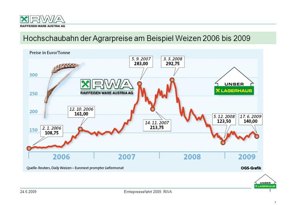 24.6.2009Erntepressefahrt 2009, RWA 1 11 Hochschaubahn der Agrarpreise am Beispiel Weizen 2006 bis 2009