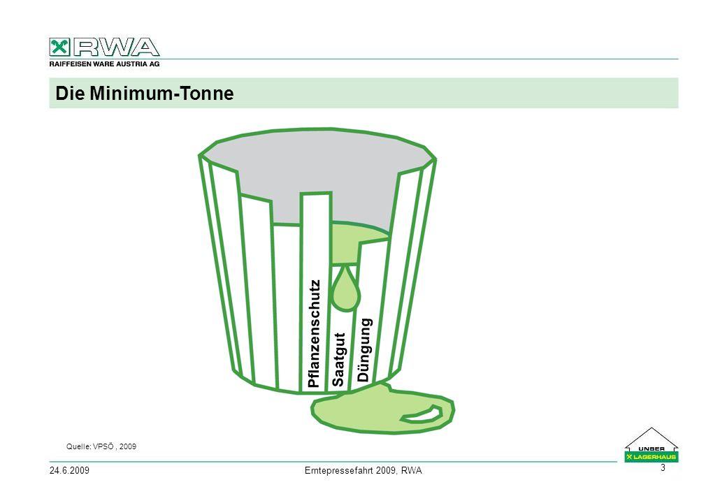 24.6.2009Erntepressefahrt 2009, RWA 3 Die Minimum-Tonne Pflanzenschutz Saatgut Düngung Quelle: VPSÖ, 2009
