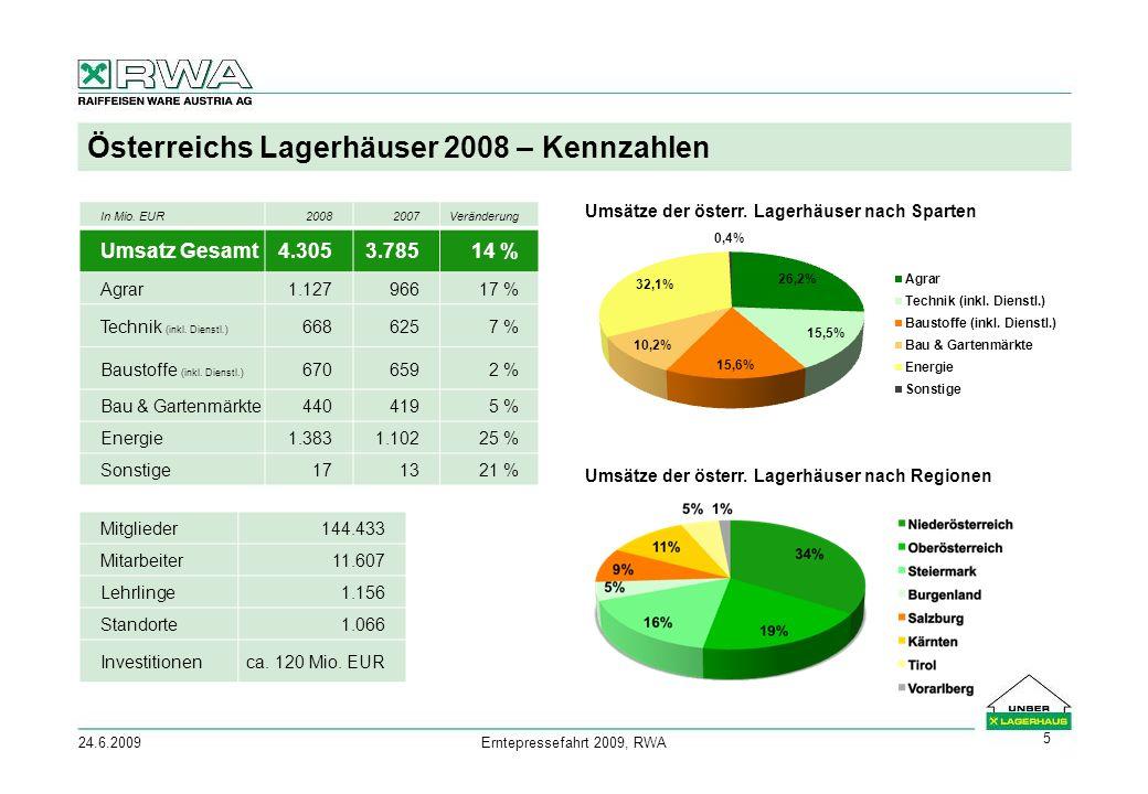 24.6.2009Erntepressefahrt 2009, RWA 5 Österreichs Lagerhäuser 2008 – Kennzahlen Umsätze der österr.