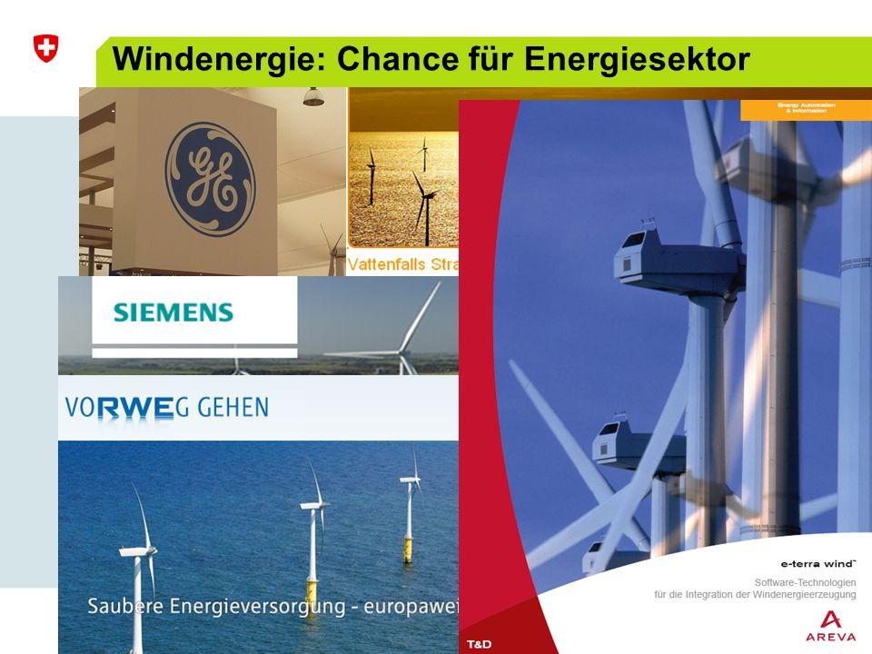 12 Windenergie: Chance für Energiesektor