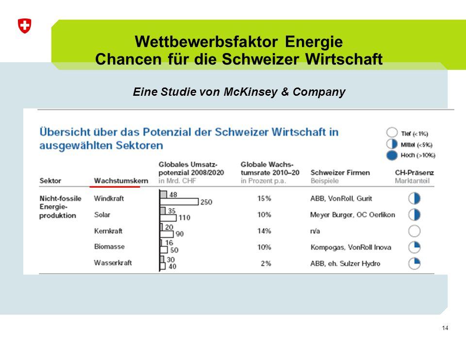 14 Wettbewerbsfaktor Energie Chancen für die Schweizer Wirtschaft Eine Studie von McKinsey & Company