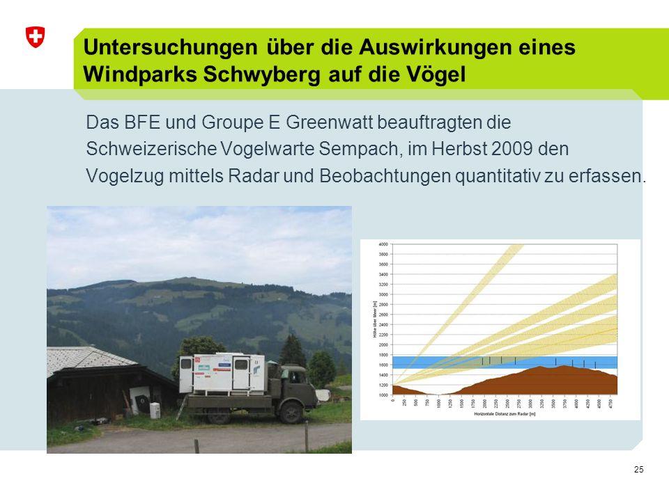 25 Untersuchungen über die Auswirkungen eines Windparks Schwyberg auf die Vögel Das BFE und Groupe E Greenwatt beauftragten die Schweizerische Vogelwarte Sempach, im Herbst 2009 den Vogelzug mittels Radar und Beobachtungen quantitativ zu erfassen.