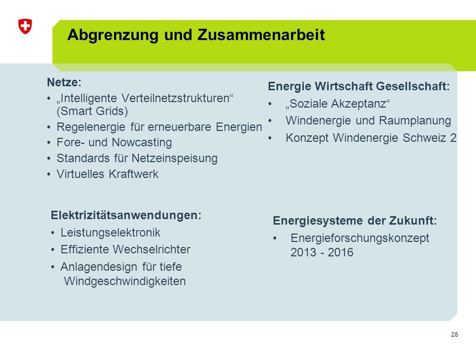 """28 Abgrenzung und Zusammenarbeit Netze: """"Intelligente Verteilnetzstrukturen (Smart Grids) Regelenergie für erneuerbare Energien Fore- und Nowcasting Standards für Netzeinspeisung Virtuelles Kraftwerk Energie Wirtschaft Gesellschaft: """"Soziale Akzeptanz Windenergie und Raumplanung Konzept Windenergie Schweiz 2 Elektrizitätsanwendungen: Leistungselektronik Effiziente Wechselrichter Anlagendesign für tiefe Windgeschwindigkeiten Energiesysteme der Zukunft: Energieforschungskonzept 2013 - 2016"""