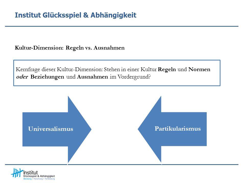 Institut Glücksspiel & Abhängigkeit Kultur-Dimension: Regeln vs.