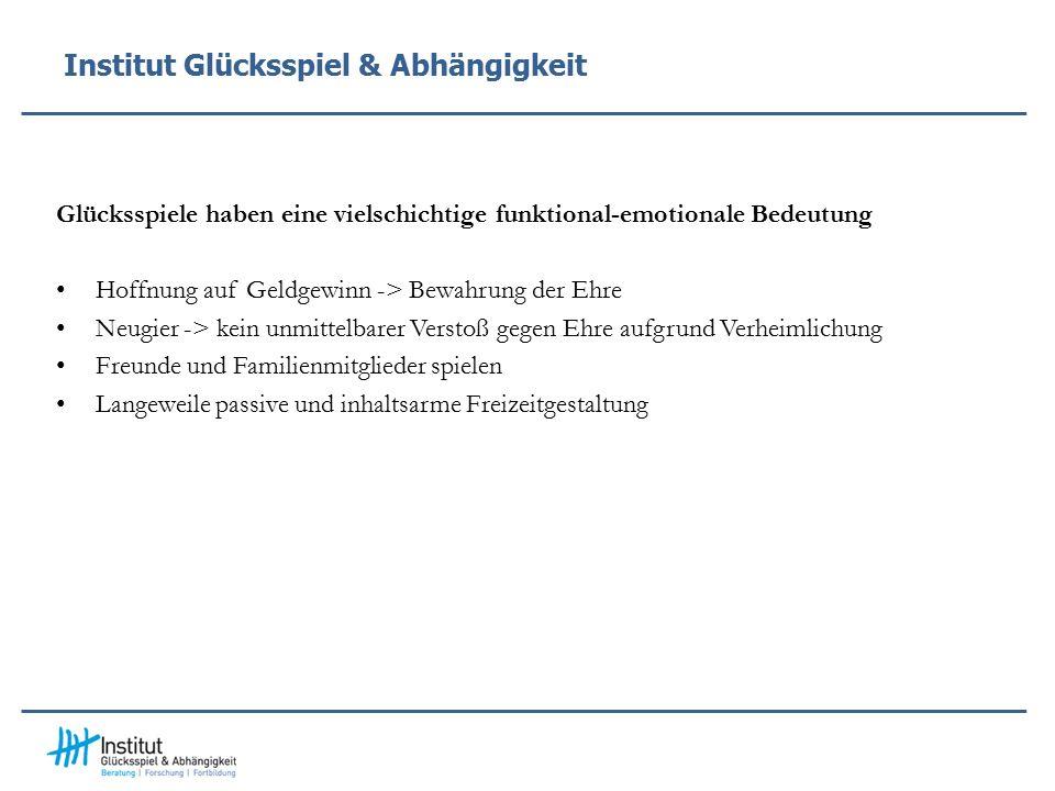 Institut Glücksspiel & Abhängigkeit Kollektivismus….