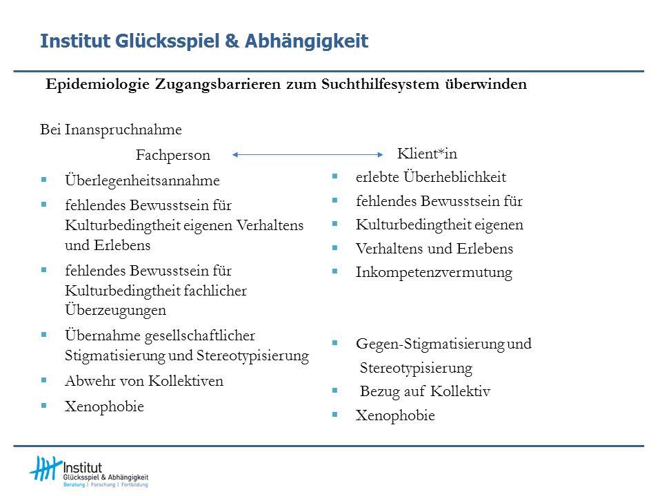 DANKE Mete Tuncay Institut Glücksspiel & Abhängigkeit Mannheim Fachstelle Spielerschutz & Migration P4, 3-4 68161 Mannheim Tel: 0621/3197 1250 m.tuncay @europe-iga.eu