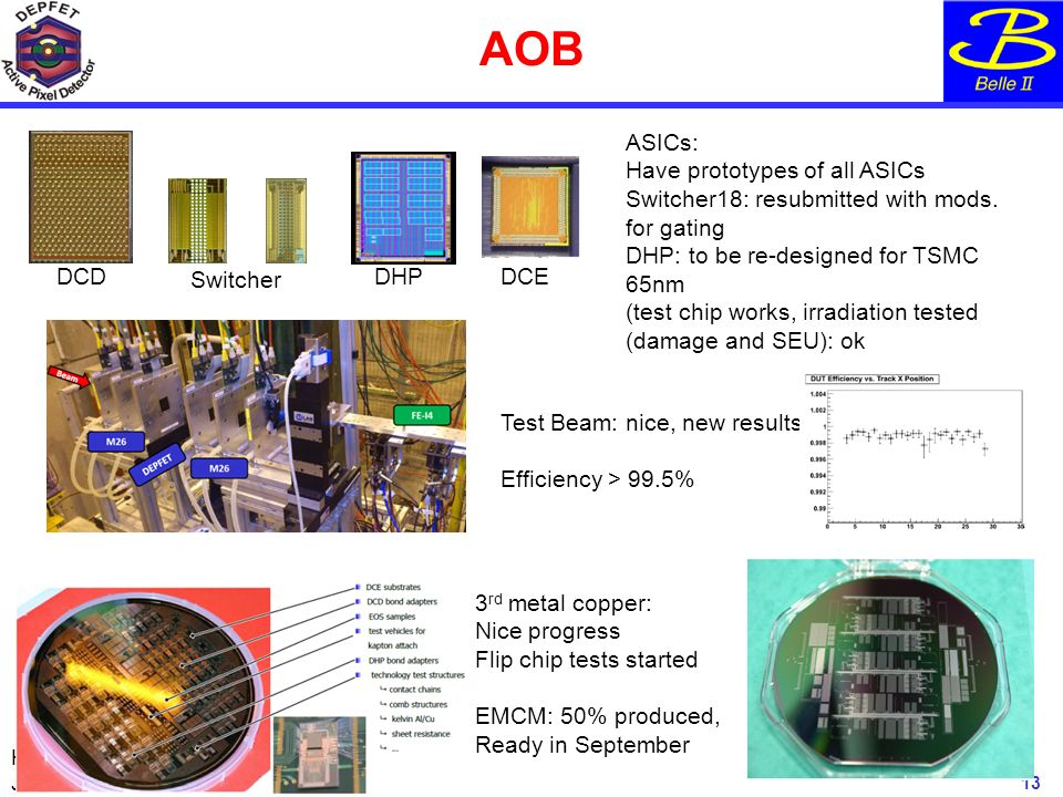 H.-G. Moser July 25, 2012 AOB 13 ASICs: Have prototypes of all ASICs Switcher18: resubmitted with mods. for gating DHP: to be re-designed for TSMC 65n