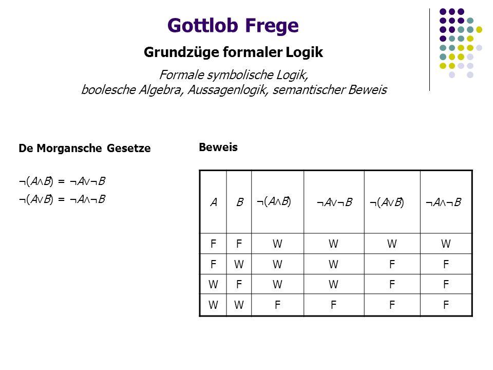 Gottlob Frege Grundzüge formaler Logik Formale symbolische Logik, boolesche Algebra, Aussagenlogik, semantischer Beweis De Morgansche Gesetze ¬(A ∧ B) = ¬A ∨ ¬B ¬(A ∨ B) = ¬A ∧ ¬B Beweis AB ¬(A ∧ B) ¬A∨¬B¬A∨¬B¬(A ∨ B)¬A∧¬B¬A∧¬B FFWWWW FWWWFF WFWWFF WWFFFF