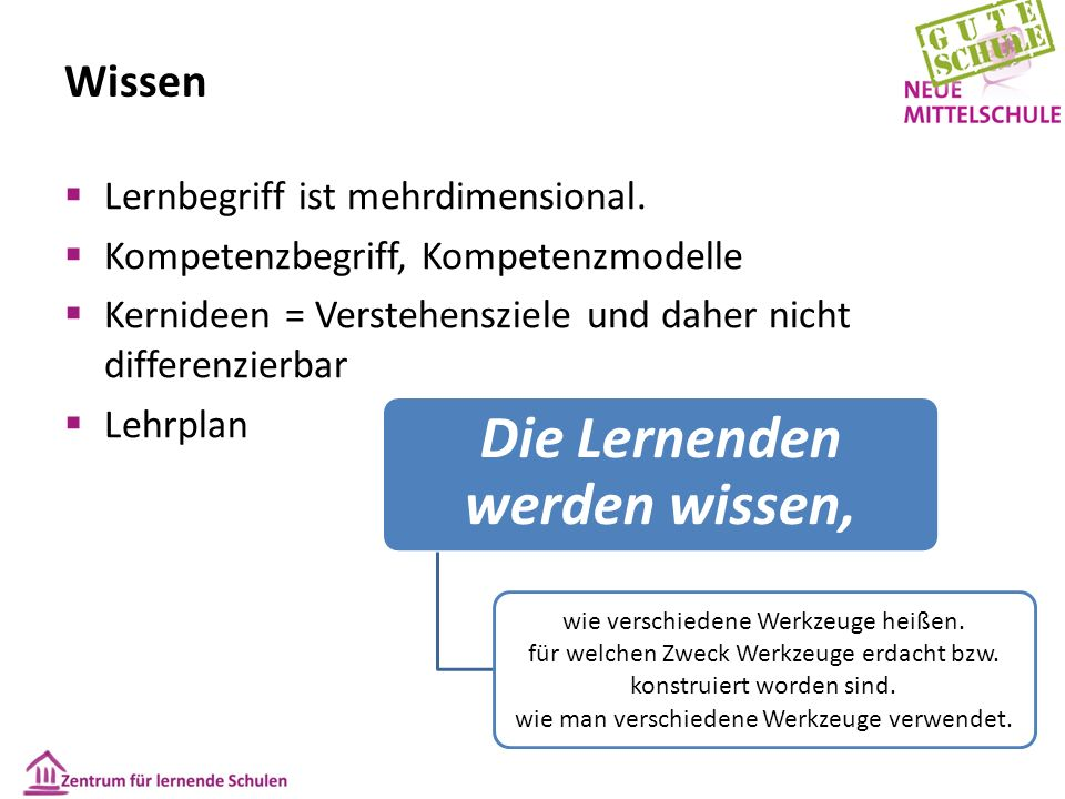 Wissen  Lernbegriff ist mehrdimensional.  Kompetenzbegriff, Kompetenzmodelle  Kernideen = Verstehensziele und daher nicht differenzierbar  Lehrpla