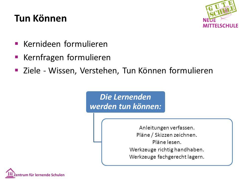 Tun Können  Kernideen formulieren  Kernfragen formulieren  Ziele - Wissen, Verstehen, Tun Können formulieren Die Lernenden werden tun können: Anlei