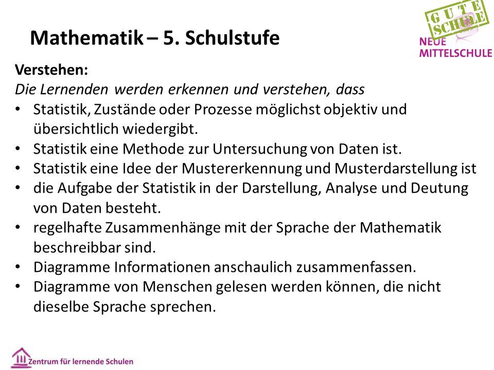 Mathematik – 5. Schulstufe Verstehen: Die Lernenden werden erkennen und verstehen, dass Statistik, Zustände oder Prozesse möglichst objektiv und übers