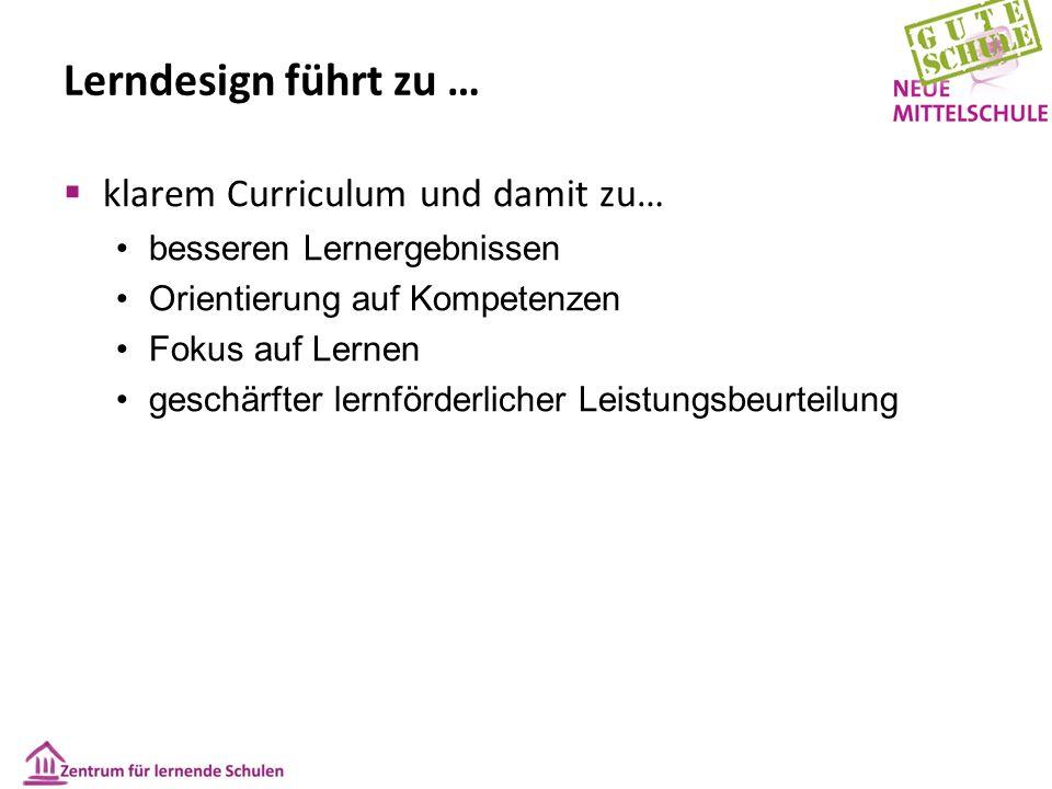 Lerndesign führt zu …  klarem Curriculum und damit zu… besseren Lernergebnissen Orientierung auf Kompetenzen Fokus auf Lernen geschärfter lernförderl