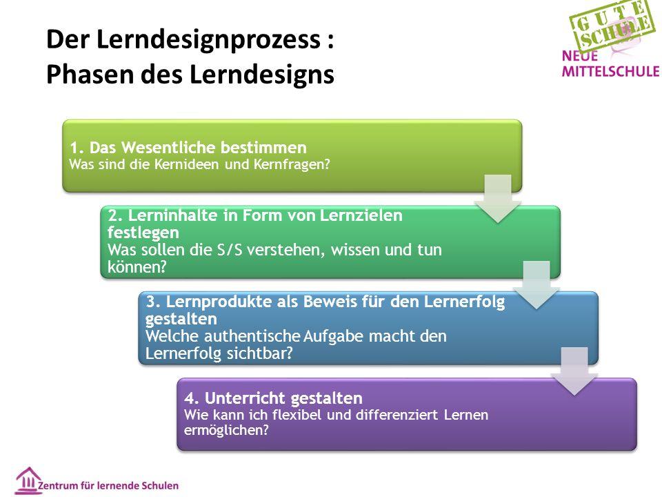 Der Lerndesignprozess : Phasen des Lerndesigns 1. Das Wesentliche bestimmen Was sind die Kernideen und Kernfragen? 2. Lerninhalte in Form von Lernziel