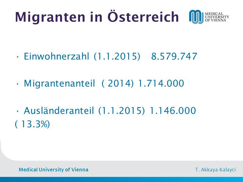 Medical University of Vienna T. Akkaya-Kalayci Migranten in Österreich