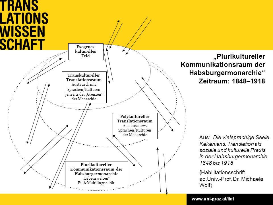 """www.uni-graz.at/itat """"Plurikultureller Kommunikationsraum der Habsburgermonarchie"""" Zeitraum: 1848–1918 Plurikultureller Kommunikationsraum der Habsbur"""