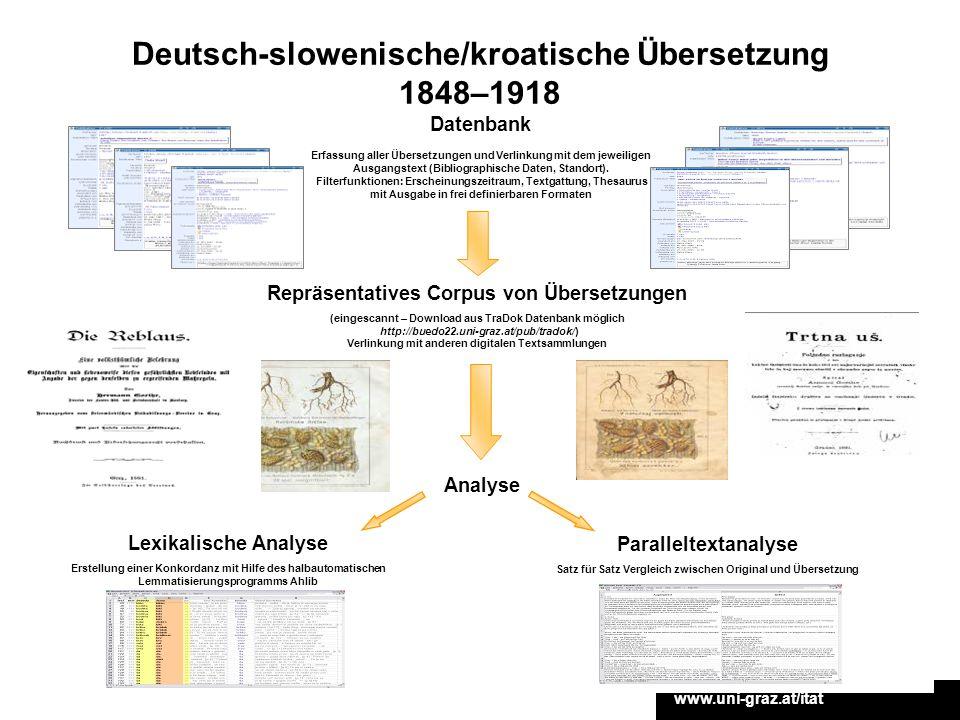 www.uni-graz.at/itat Deutsch-slowenische/kroatische Übersetzung 1848–1918 Fördergeber: FWF Laufzeit: 2004–2008 Leitung: o.Univ.-Prof. Dr. Erich Prunč