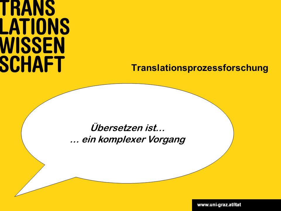 www.uni-graz.at/itat Translationsprozessforschung Übersetzen ist… … ein komplexer Vorgang