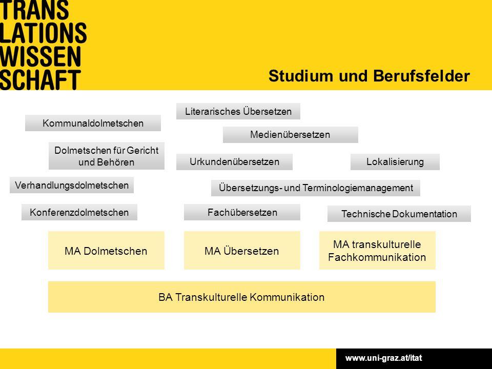 www.uni-graz.at/itat Studium und Berufsfelder BA Transkulturelle Kommunikation MA DolmetschenMA Übersetzen MA transkulturelle Fachkommunikation Konfer