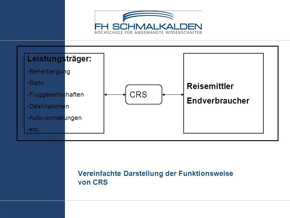 Vereinfachte Darstellung der Funktionsweise von CRS CRS Leistungsträger: -Beherbergung -Bahn -Fluggesellschaften -Destinationen -Autovermietungen -etc.