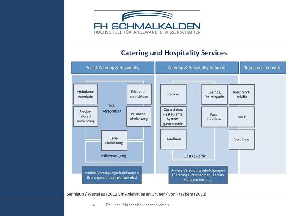Als Hospitality (engl.