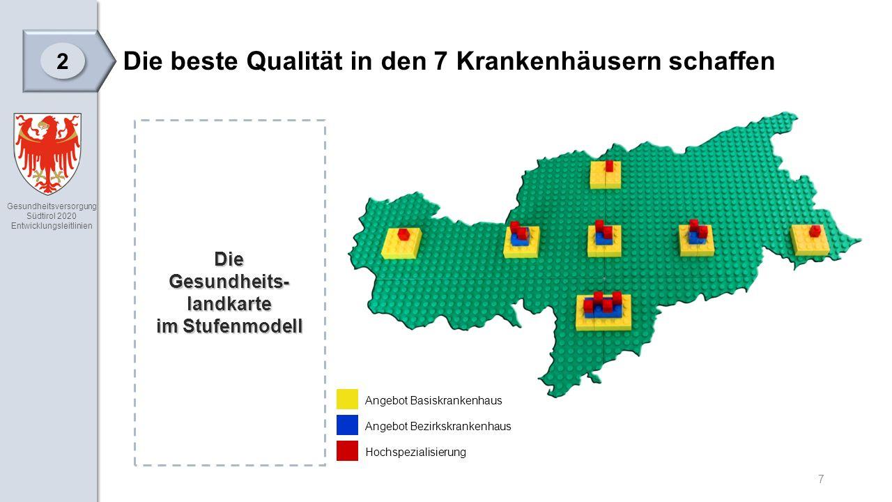 Gesundheitsversorgung Südtirol 2020 Entwicklungsleitlinien 7 Die beste Qualität in den 7 Krankenhäusern schaffen 2 2 Die Gesundheits- landkarte im Stufenmodell Angebot Basiskrankenhaus Angebot Bezirkskrankenhaus Hochspezialisierung