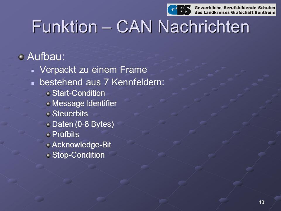 13 Funktion – CAN Nachrichten Aufbau: Verpackt zu einem Frame bestehend aus 7 Kennfeldern: Start-Condition Message Identifier Steuerbits Daten (0-8 Bytes) Prüfbits Acknowledge-Bit Stop-Condition