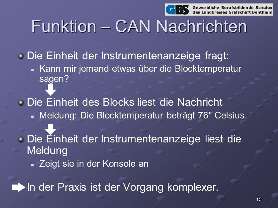 15 Funktion – CAN Nachrichten Die Einheit der Instrumentenanzeige fragt: Kann mir jemand etwas über die Blocktemperatur sagen.