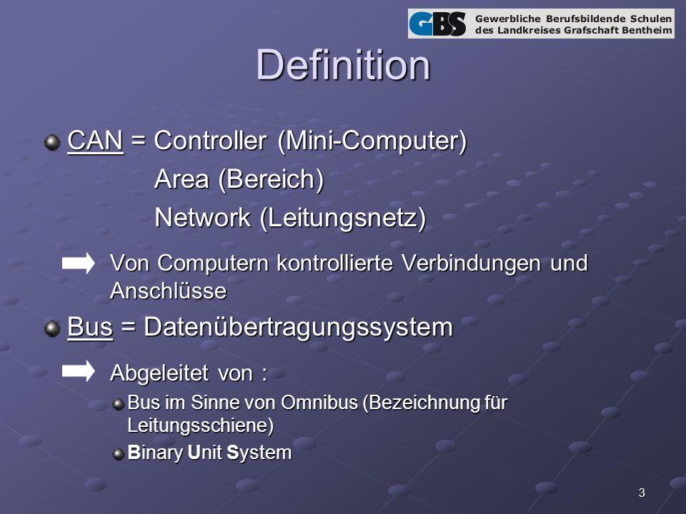 3 Definition CAN = Controller (Mini-Computer) Area (Bereich) Area (Bereich) Network (Leitungsnetz) Network (Leitungsnetz) Von Computern kontrollierte Verbindungen und Anschlüsse Bus = Datenübertragungssystem Abgeleitet von : Bus im Sinne von Omnibus (Bezeichnung für Leitungsschiene) Binary Unit System