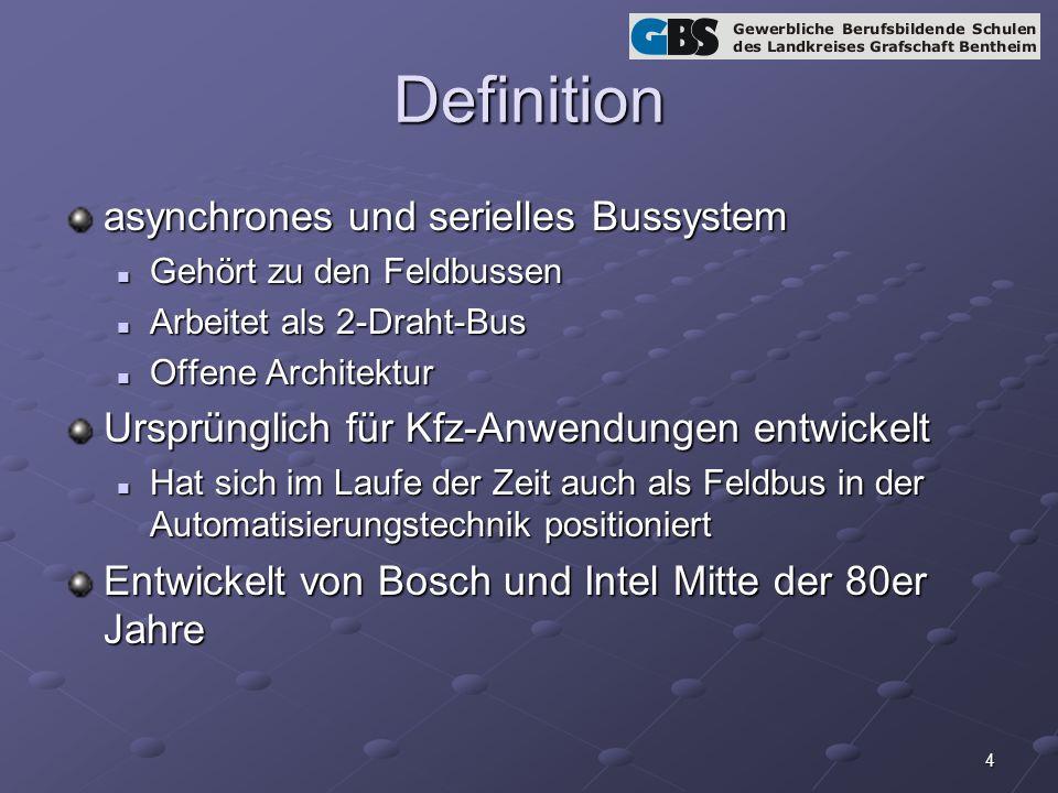 4 Definition asynchrones und serielles Bussystem Gehört zu den Feldbussen Gehört zu den Feldbussen Arbeitet als 2-Draht-Bus Arbeitet als 2-Draht-Bus Offene Architektur Offene Architektur Ursprünglich für Kfz-Anwendungen entwickelt Hat sich im Laufe der Zeit auch als Feldbus in der Automatisierungstechnik positioniert Hat sich im Laufe der Zeit auch als Feldbus in der Automatisierungstechnik positioniert Entwickelt von Bosch und Intel Mitte der 80er Jahre