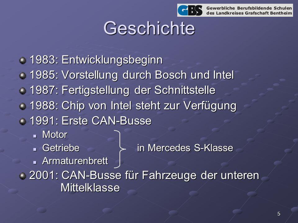 5 Geschichte 1983: Entwicklungsbeginn 1985: Vorstellung durch Bosch und Intel 1987: Fertigstellung der Schnittstelle 1988: Chip von Intel steht zur Verfügung 1991: Erste CAN-Busse Motor Motor Getriebein Mercedes S-Klasse Getriebein Mercedes S-Klasse Armaturenbrett Armaturenbrett 2001: CAN-Busse für Fahrzeuge der unteren Mittelklasse