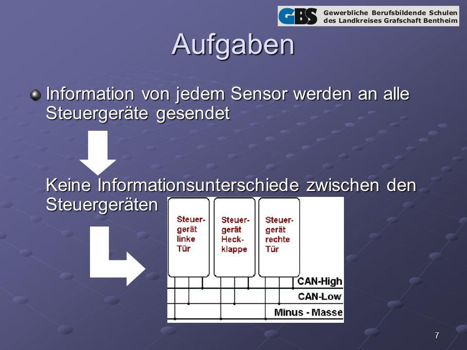 7 Aufgaben Information von jedem Sensor werden an alle Steuergeräte gesendet Keine Informationsunterschiede zwischen den Steuergeräten