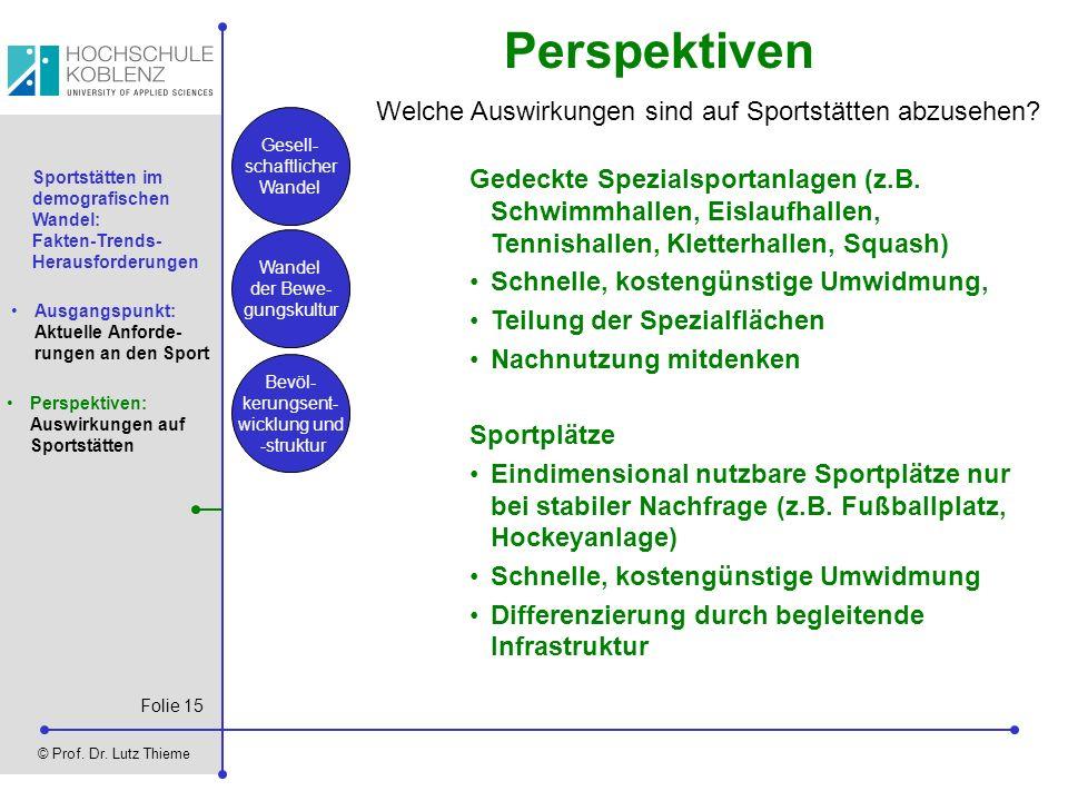 Folie 15 © Prof. Dr. Lutz Thieme Sportstätten im demografischen Wandel: Fakten-Trends- Herausforderungen Ausgangspunkt: Aktuelle Anforde- rungen an de