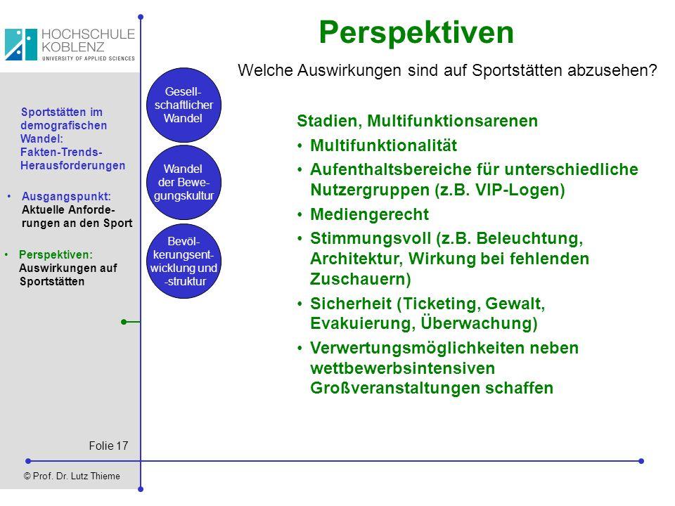 Folie 17 © Prof. Dr. Lutz Thieme Sportstätten im demografischen Wandel: Fakten-Trends- Herausforderungen Ausgangspunkt: Aktuelle Anforde- rungen an de