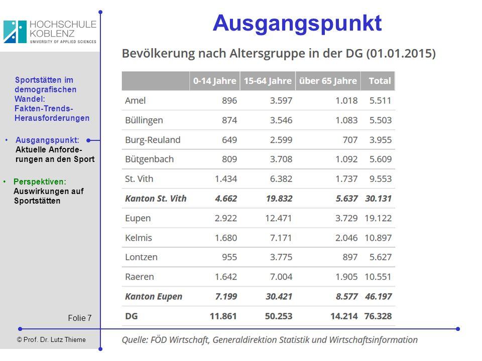 Folie 7 © Prof. Dr. Lutz Thieme Sportstätten im demografischen Wandel: Fakten-Trends- Herausforderungen Ausgangspunkt: Aktuelle Anforde- rungen an den