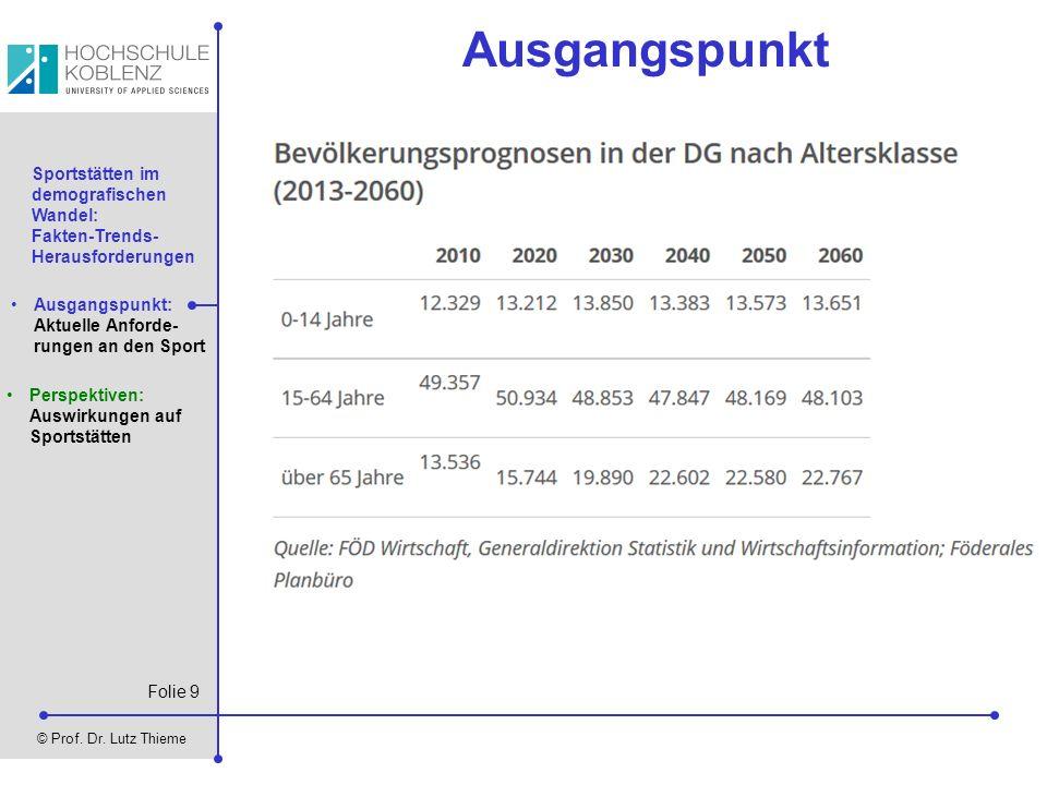 Folie 9 © Prof. Dr. Lutz Thieme Sportstätten im demografischen Wandel: Fakten-Trends- Herausforderungen Ausgangspunkt: Aktuelle Anforde- rungen an den