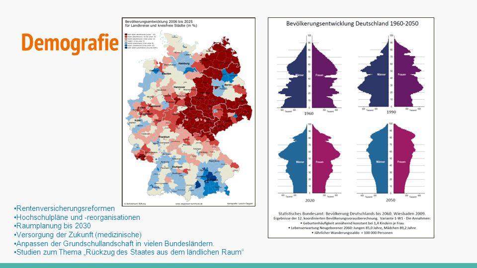 Demografie Rentenversicherungsreformen Hochschulpläne und -reorganisationen Raumplanung bis 2030 Versorgung der Zukunft (medizinische) Anpassen der Gr