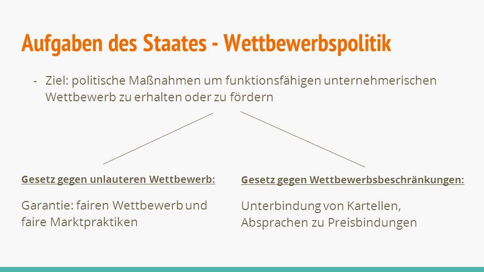 Aufgaben des Staates - Wettbewerbspolitik  Ziel: politische Maßnahmen um funktionsfähigen unternehmerischen Wettbewerb zu erhalten oder zu fördern Ge
