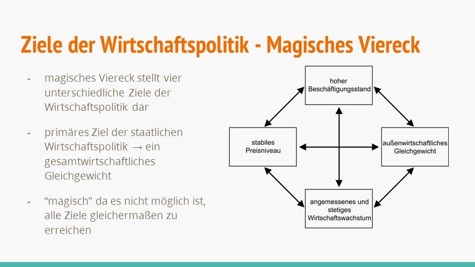 Ziele der Wirtschaftspolitik - Magisches Viereck  magisches Viereck stellt vier unterschiedliche Ziele der Wirtschaftspolitik dar  primäres Ziel der