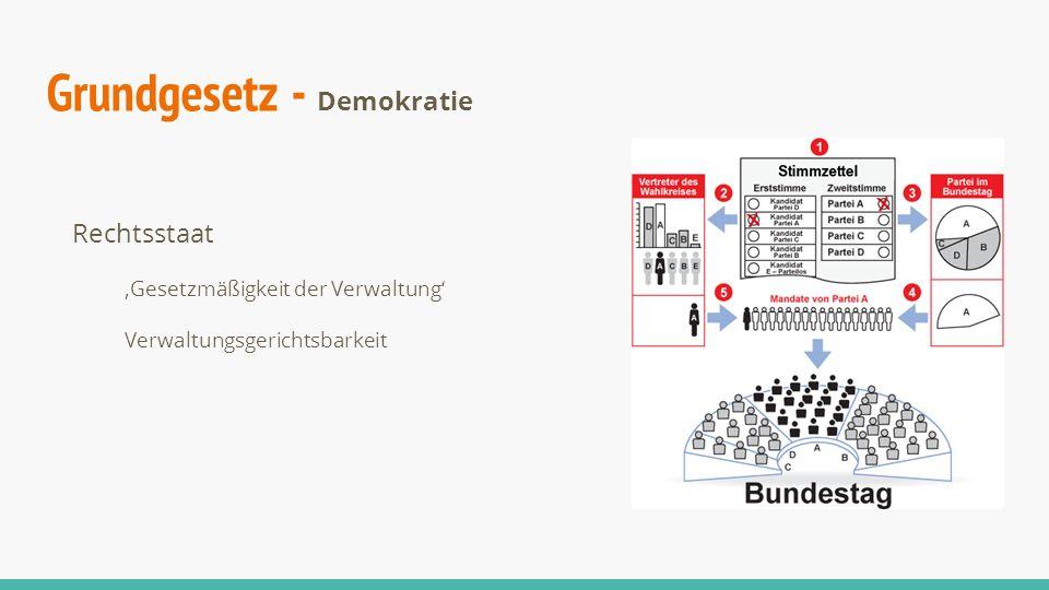 Grundgesetz - Demokratie Wahlen Rechtsstaat 'Gesetzmäßigkeit der Verwaltung' Verwaltungsgerichtsbarkeit