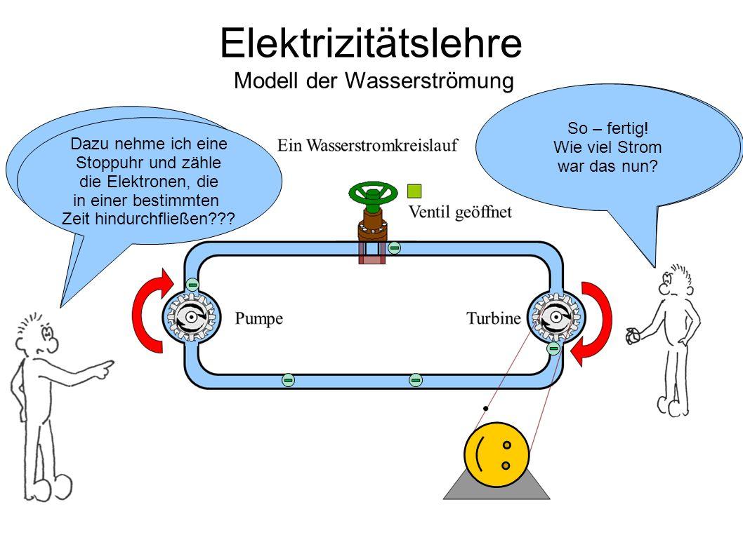 Elektrizitätslehre Modell der Wasserströmung Hier fließen die Elektronen durch die Leitungen – aber wie viele .